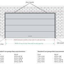 standard size single garage door