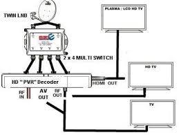 parts u0026 accessories upgrade hd satellite kit 04