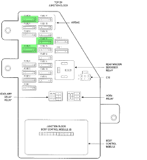 2003 dodge stratus fuse box diagram 2003 wiring diagrams collection