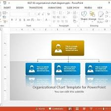 best methods for creating accurate organizational charts with