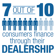 nissan finance payoff quote dealer assisted financing benefits consumers