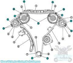 2003 nissan murano timing mark diagram 3 5 l vq35de engine
