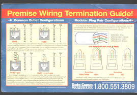 component electrical wiring colour code color codes europe full