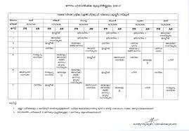 spandanam സ പന ദന downloads
