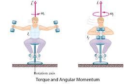 angular momentum and principle of conservation of angular momentum