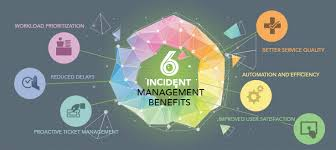 Service Desk Management Process 6 Reasons Why You Need Incident Management Manageengine Blog