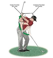 a biomechanical look at david leadbetter u0027s u201ca swing u201d u2013 golfwrx