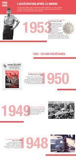 siege social gmf assurance histoire de gmf gmf