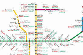 Toronto Subway Map Blogto On Twitter
