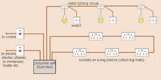 house wiring diagrams australia wiring diagram