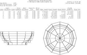 Free Wood Lathe Project Plans by Sample Segmented Project Plans