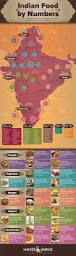 India Regions Map by The Truth About Traditional Indian Cuisine A Food Regions Map