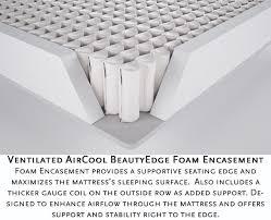 Ventilated Mattress Pad Grand River Luxury Firm Mattress Bedrooms First