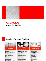 oracle service bus pdf soap proxy server