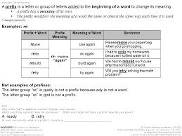 Letter Meaning In what does re in a letter prefix has meaning of its own or