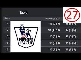 premier league goals table english premier league 2016 17 week 27 results goals table