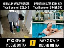 Income Tax Meme - explaining john keys tax in a meme is hard