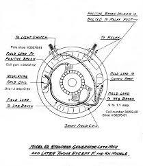 harley davidson panhead generators u2013 justpanhead com