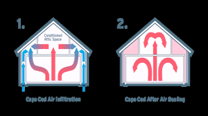 cape cod style house insulation youtube