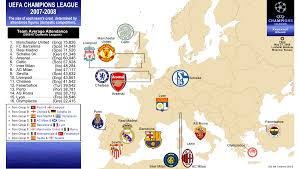 07 World Map by Uefa Champions League Map 2007 08 Knockout Round