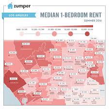 average one bedroom apartment rent bedroom view average rent for 1 bedroom apartment home interior