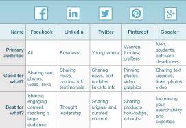 social media planner social media planner template media companies in new jobs in