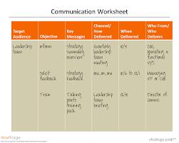 communicate strategy for effect u2014 nextforge