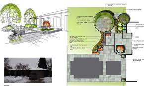 mvk landscape design studio contemporary style