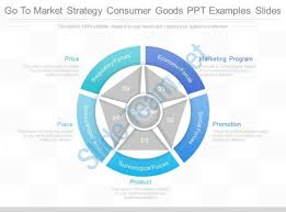 download go to market strategy consumer goods ppt examples slides