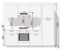 meuble cuisine dimension hauteur meubles haut cuisine