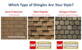 roof shingle types home design ideas and pictures