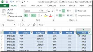 Excel 2010 Pivot Table Excel Dashboard Templates How To Create A Dynamic Excel Pivot