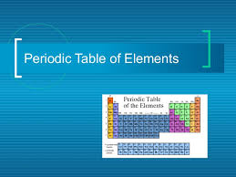 C Element Periodic Table Periodictableofelementsslideshare 120303014628 Phpapp02 Thumbnail 4 Jpg Cb U003d1330739659