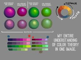download color theory home design
