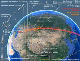 mission of soyuz tma 17m