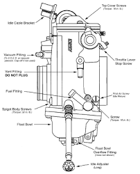 tuning a carburettor for optimal performance life on 2 wheels