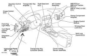 2006 lexus is 350 fuse box diagram wiring diagram simonand
