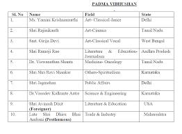 Maharashtra Cabinet Ministers Karnataka Cabinet Ministers List 2017 Pdf Memsaheb Net