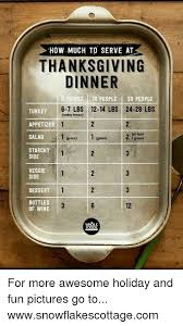 how much to serve at thanksgiving dinner s 10 20