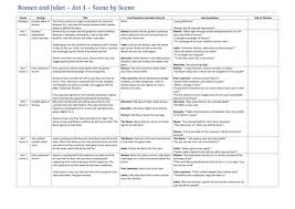 romeo and juliet act 1 scene 5 group analysis by khodson76