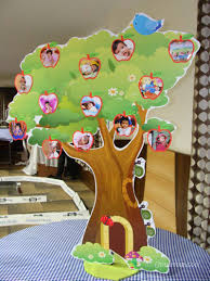 Nursery Rhymes Decorations by Baby Photo Collage Little Krishna Theme Untumble Com