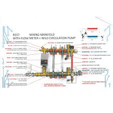 giacomini 12 port mixing manifold pre assembled