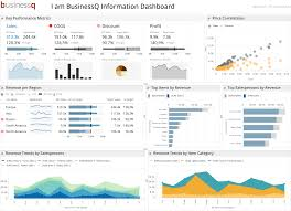 Business Intelligence Specialist Best 25 Dashboard Reports Ideas That You Will Like On Pinterest