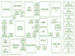 equinox car starter wiring diagram stock car racing wiring