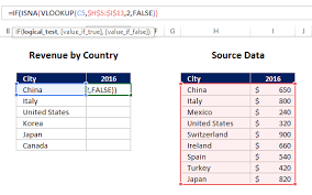 tutorial para usar vlookup how to use if isna to hide vlookup errors