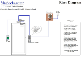 door access control system wiring diagram and ochikara biz