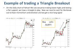 chart pattern trading system patterns trading system pdf