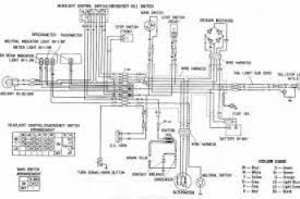 extraordinary honda foreman 400 wiring diagram ideas wiring
