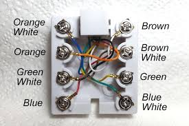 ethernet wall jack wiring diagram