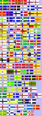 Scandanavian Flags Scandinavian Crosses A Compilation